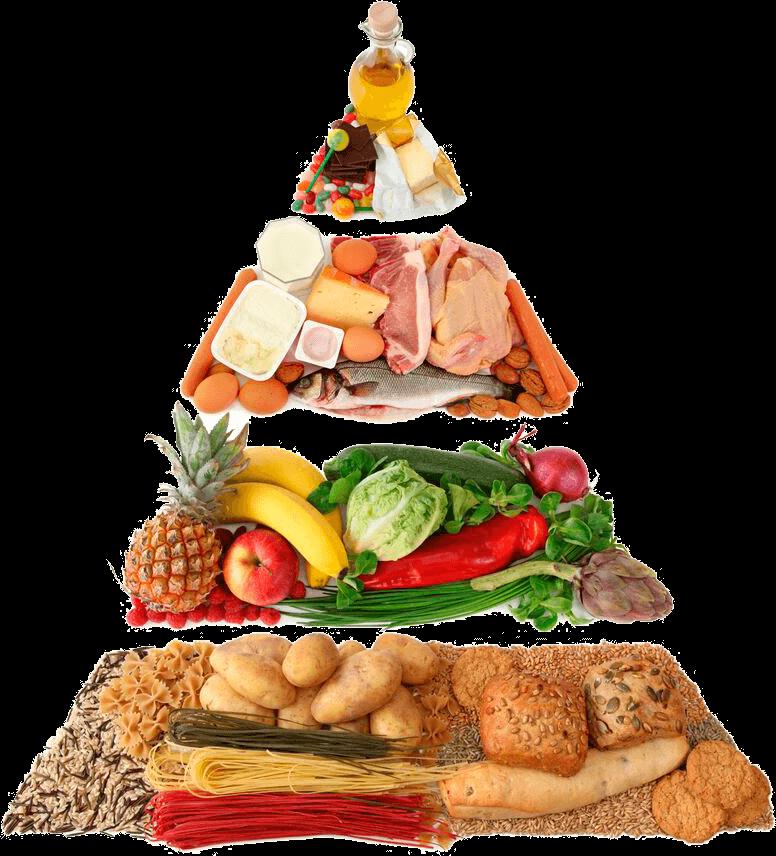 pyramida strava