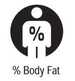 tělesný tuk