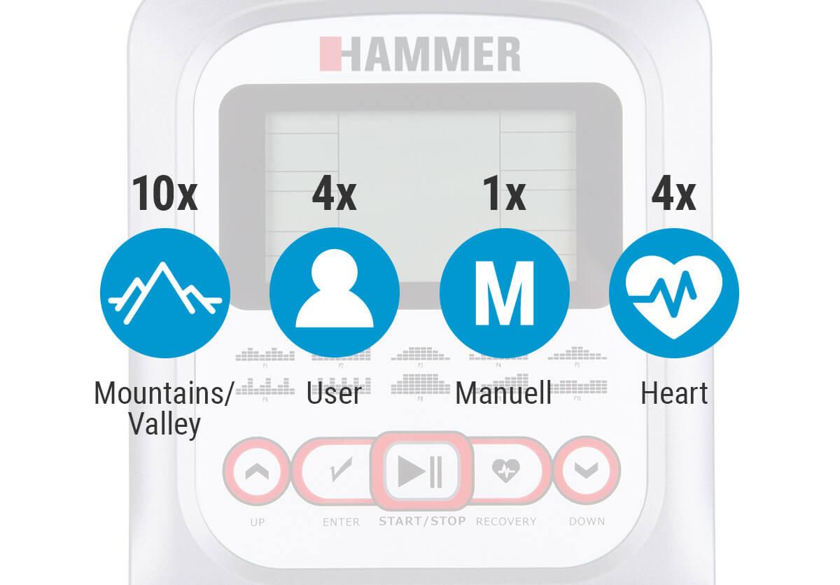 Trenažér Hammer Clever Fold RC5  LCD displej
