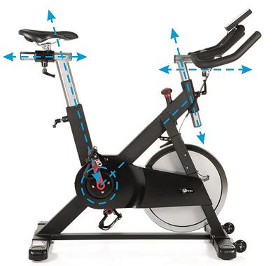 Cyklotrenažér jak vybrat ergonomie