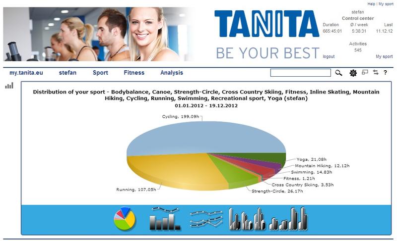 my.tanita.eu 1