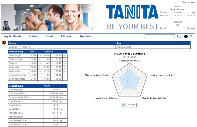 my.tanita.eu result