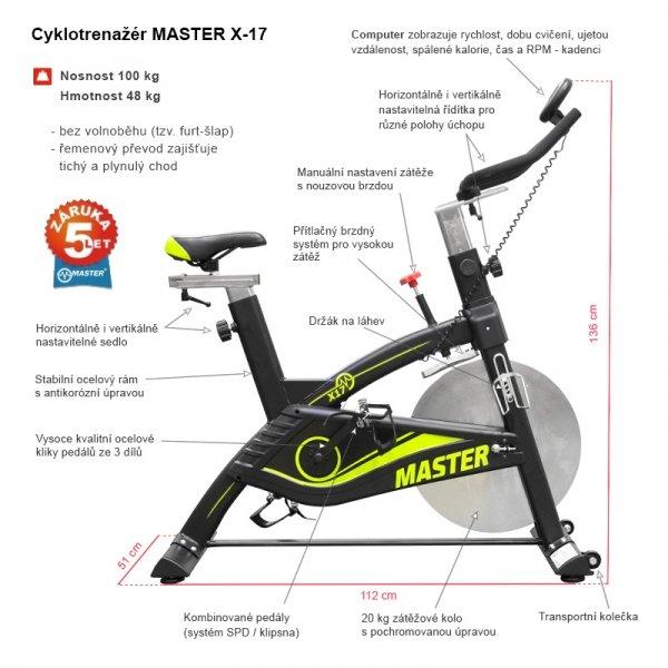 Cyklotrenažér MASTER X-17