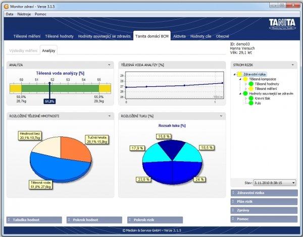 Osobní digitální váha Analýzy grafyg