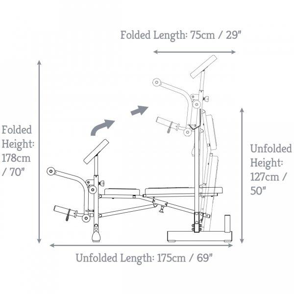compact bench schema 2g