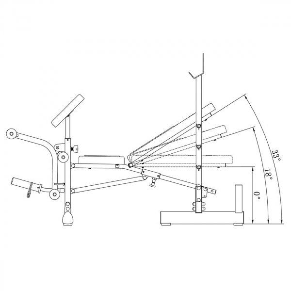 compact bench schemag