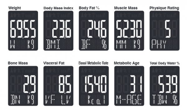 RD901BT measureg