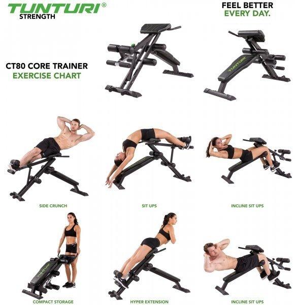 Posilovací lavice na břicho TUNTURI CT80 Core trainer