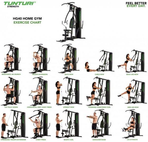 Posilovací věž  TUNTURI HG40 Home Gym