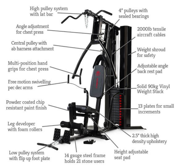 MARCY HG5000 Home gym popisg
