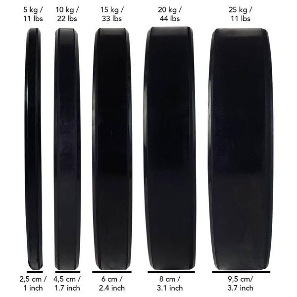 Gumový kotouč BUMPER TUNTURI přehled rozměrů