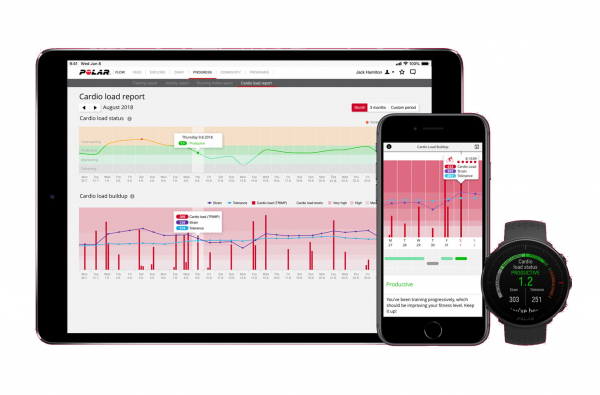 POLAR VANTAGE M - aplikace Polar flow