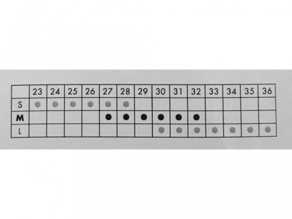 Kompresní 3D bandáž - loket MADMAX tabulka