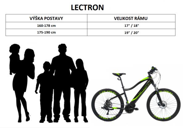 tabulka velikosti LECTRON