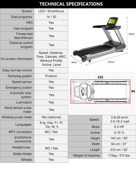 Běžecký pás BH Fitness SK7990 promo 3