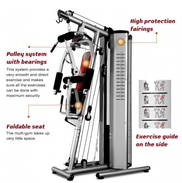 Posilovací věž  BH Fitness NEVADA PLUS_GX119XA_popis