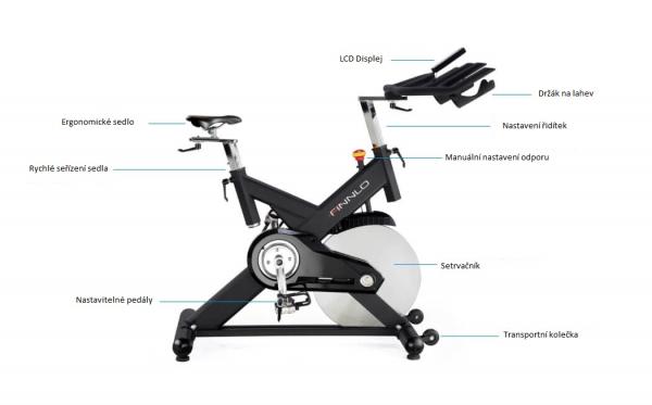 Cyklotrenažér FINNLO Speed Bike CRS III Popis jednotlivých částí