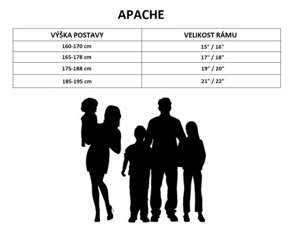 Apache Dakotah Tabulka velikostí