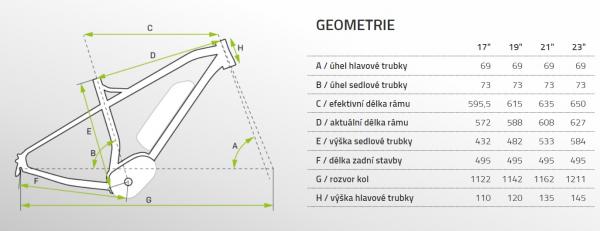 APACHE Tuwan MX-I 3 geometrie