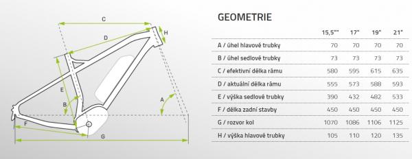 APACHE Tuwan E4 pearl black 2020 geometrie