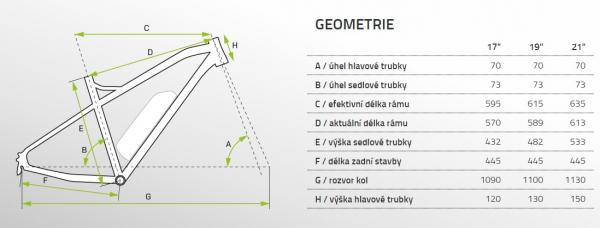 APACHE Matto E6 pearl black 2020 geometrie