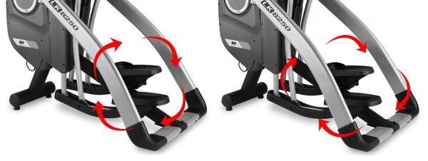 Eliptický trenažér BH Fitness LK8250 SmartFocus variabilní krok