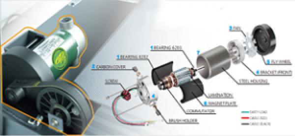 Běžecký pás BH FITNESS i.RC12 motor