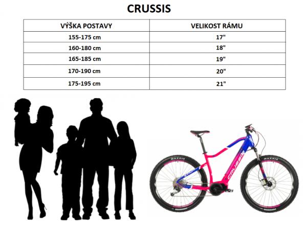 Crussis tabulka velikostí
