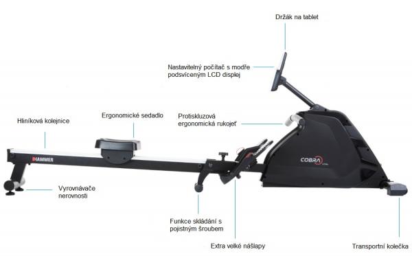 Veslovací trenažér Hammer Rower Cobra XTR Plus II popisky