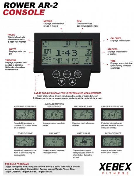 Veslovací trenažér Xebex Air Rower 2.0 pc popis