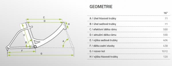 Apache Tocho geometrie