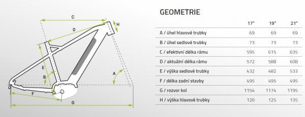 Apache Tuwan MX5 geometrie