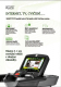 Eliptický trenažér BH Fitness LK8180 Smart promo 3
