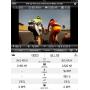 Běžecký pás BH Fitness F9R Dual programy