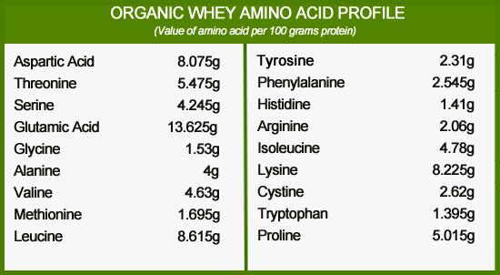proteiny tab 4